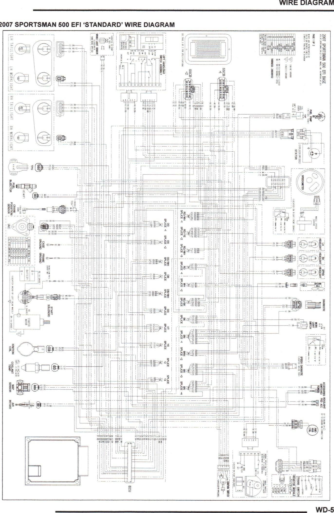 polaris sportsman 800 wiring diagram wiring diagram bots 1999 polaris sportsman 500 wiring diagram 2008 polaris wiring diagram simple electrical wiring diagram 2006 polaris sportsman 800 wiring diagram 2008 polaris