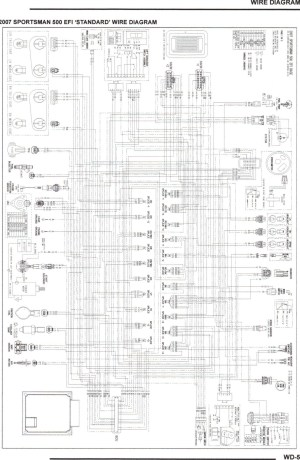 2008 Polaris Rzr Wiring Diagram | IndexNewsPaperCom