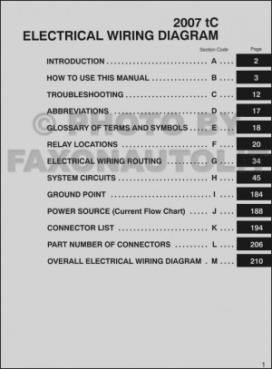 2007 Scion Tc Stereo Wiring Diagram Collection | Wiring Diagram Sample