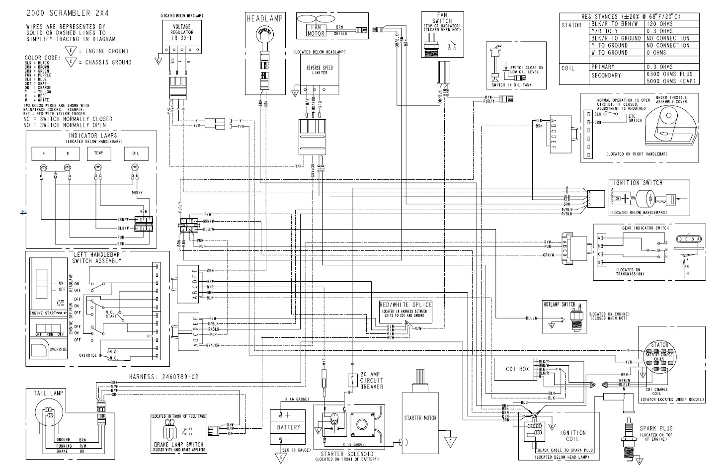2017 Polari Rzr Wiring Diagram Details | Avecdd Unix on