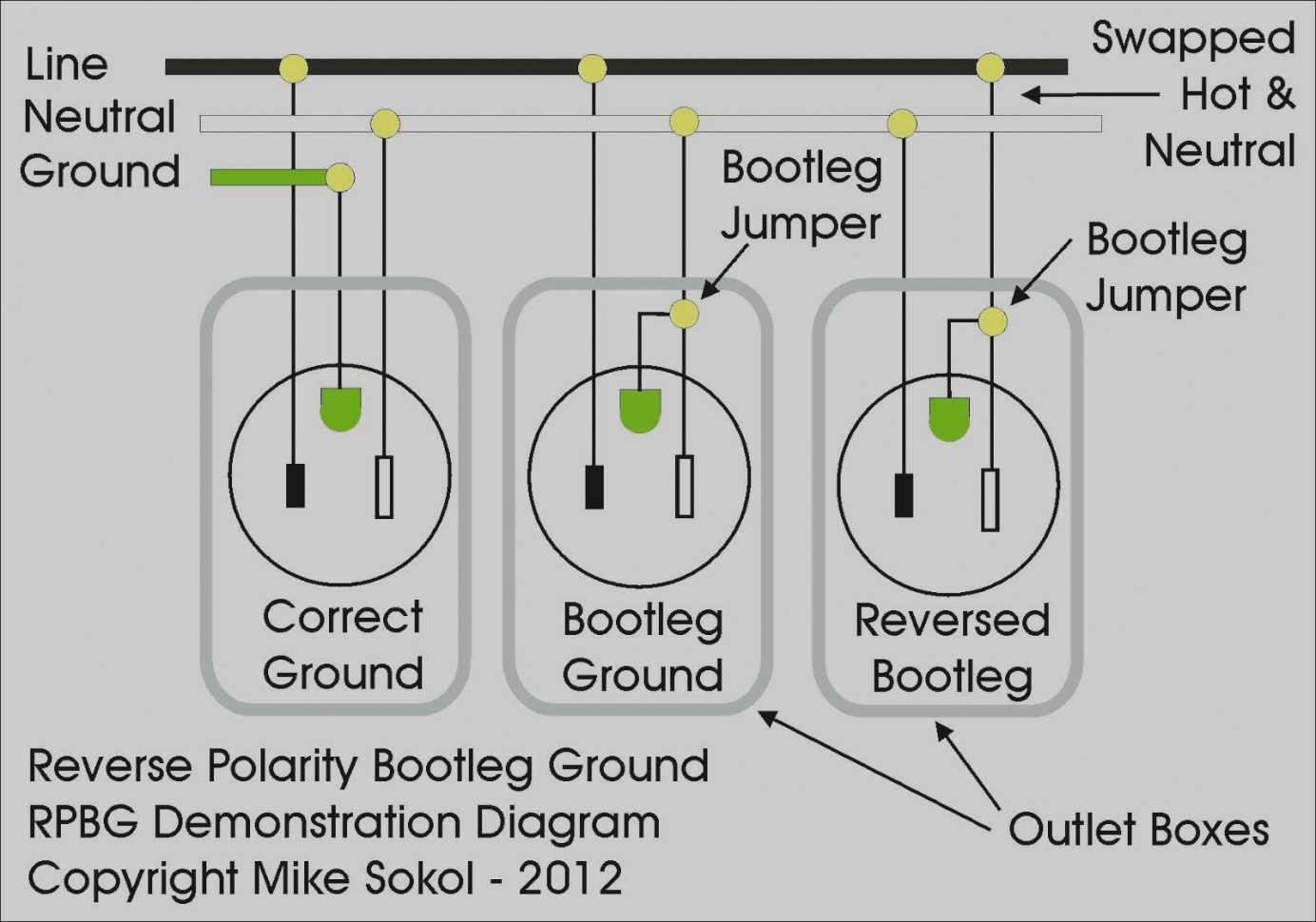 Uk 220v Plug Diagram