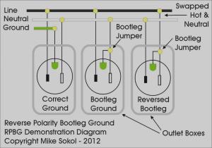 Home Generator Plug Wiring   Wiring Diagram Database