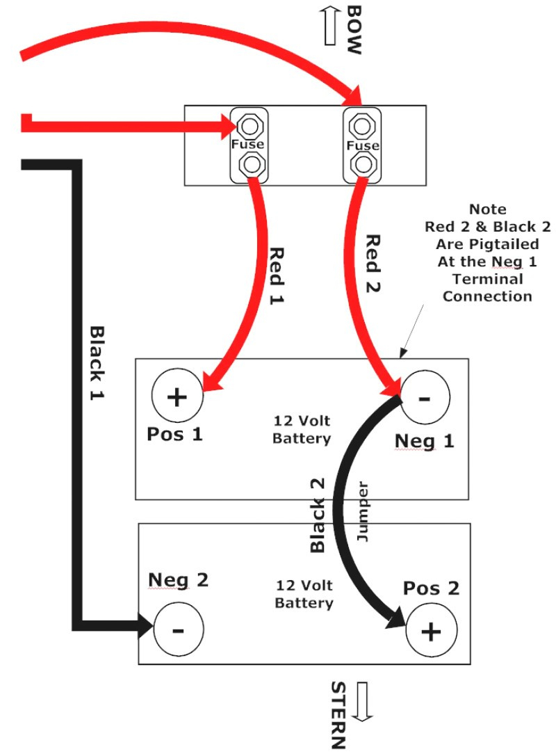 Evinrude Trolling Motor Wiring Diagram | Wiring Diagram on evinrude trolling motor parts diagram, omc tachometer wiring diagram, omc motor parts, motorguide trolling motor parts diagram, 3 phase motor starter wiring diagram, omc sterndrive wiring diagram, omc parts diagram, johnson trolling motor parts diagram, omc evinrude trolling motors, motorguide trolling motor mount diagram, omc trolling motor specifications, cutler hammer motor starter wiring diagram, omc trolling motor plug, 12 24 trolling motor diagram, omc trim wiring diagram,