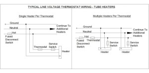 277v to 120v Transformer Wiring Diagram Gallery | Wiring Diagram Sample