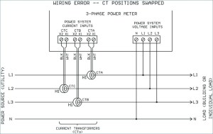 Intrinsically Safe Barrier Wiring Diagram Gallery | Wiring Diagram Sample