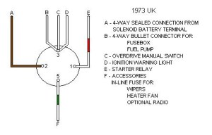 Tractor 5 terminal ignition switch diagram  Wiring images