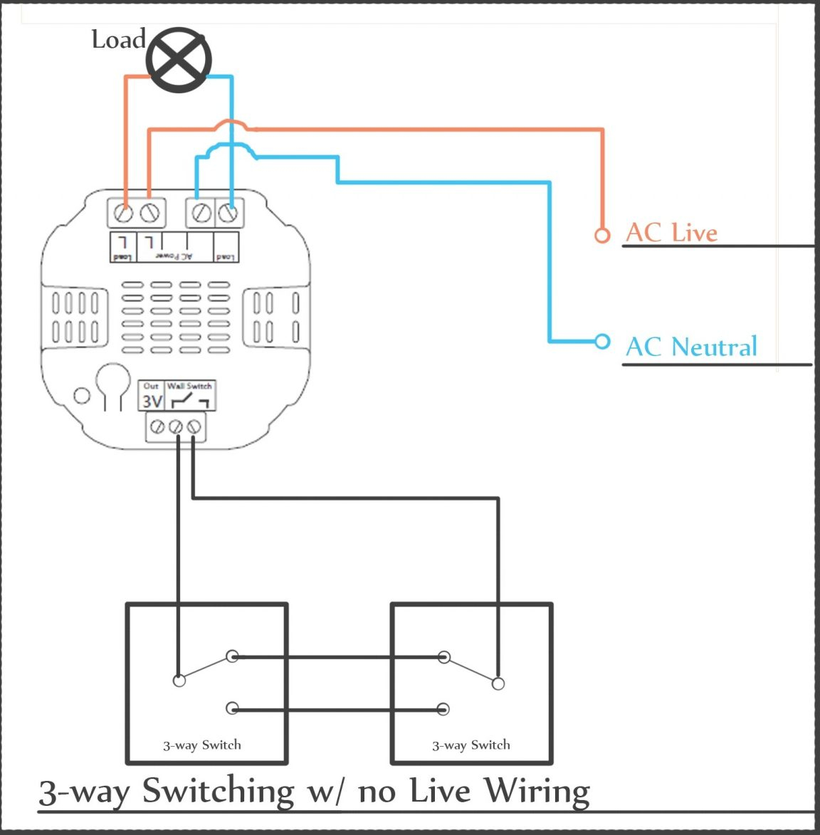 3 Way Switch Wiring A Switched Receptacle And Light