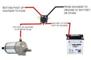 4 Pole Starter solenoid Wiring Diagram Download | Wiring