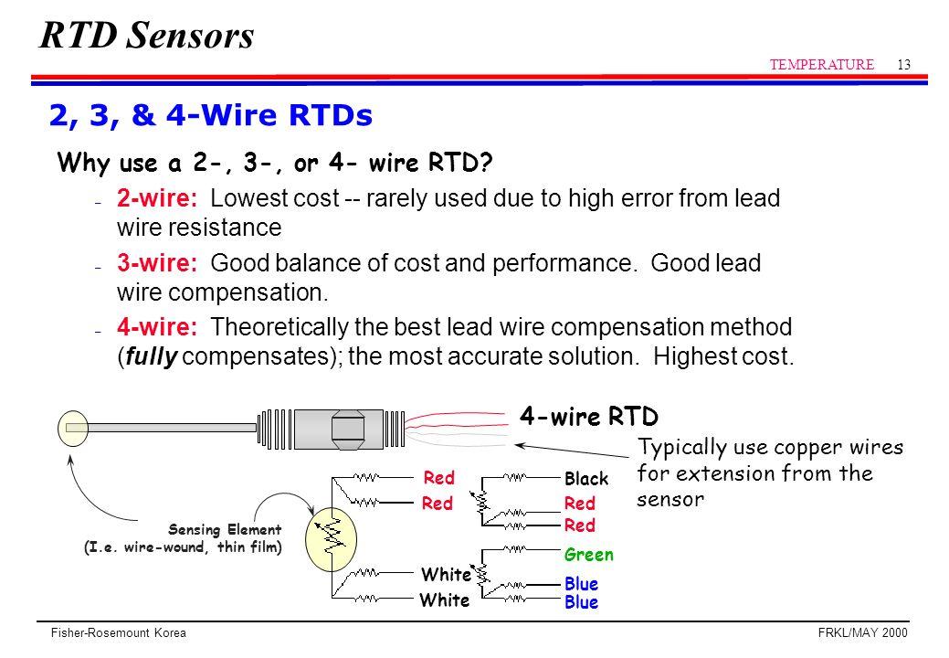 pt100 wiring diagram fh schwabenschamanen de \u2022pt100 transmitter wiring  diagram wiring diagram rh 50 nijsshop