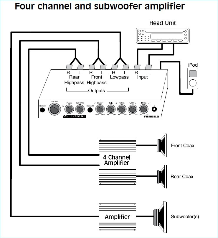 6 channel amp wiring diagram index listing of wiring diagramsspeakers 4 amp diagram 6 channel wiring6 channel amp wiring diagram 13