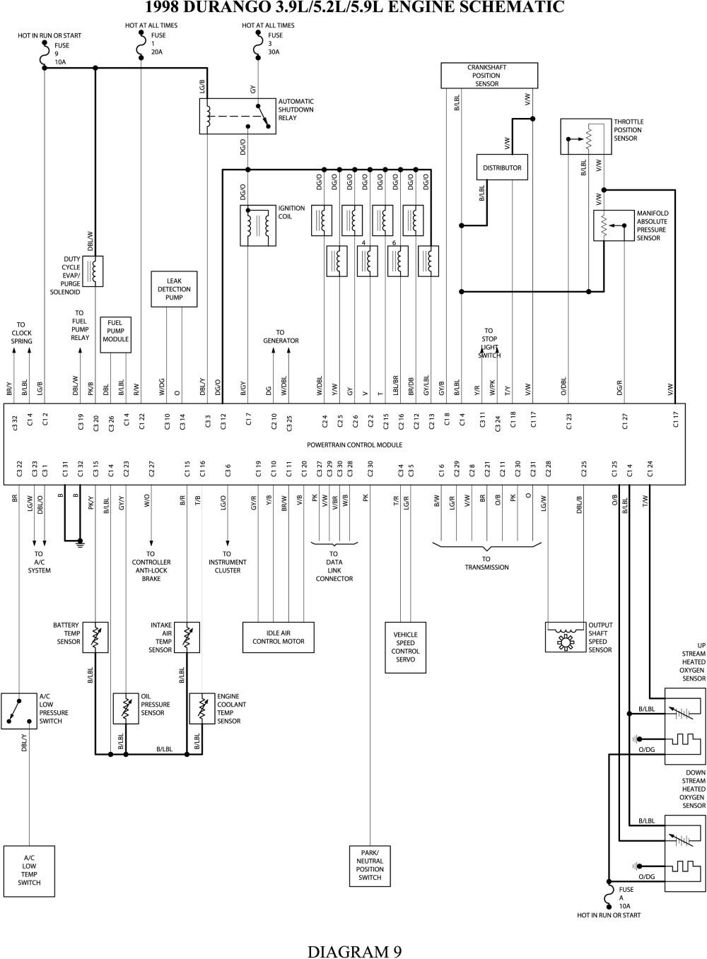 99 dodge durango wiring diagram download wiring diagram s le rh faceitsalon 2004 dodge durango trailer wiring harness 2001 dodge durango trailer