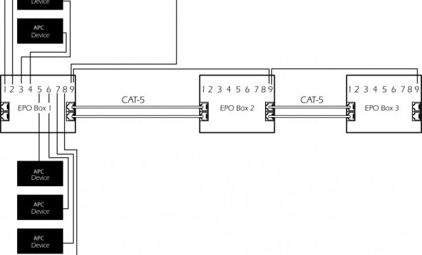 Apc Epo Wiring Diagram Download
