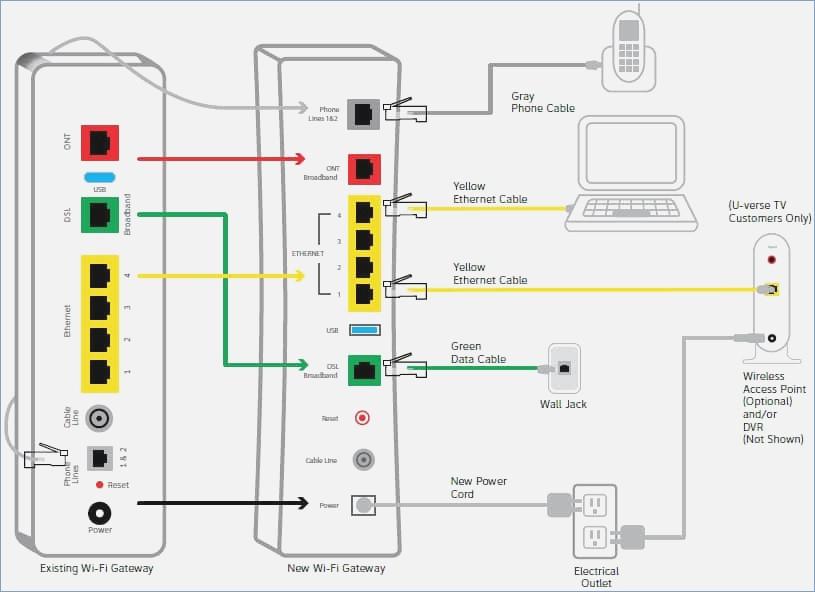 att wiring diagram tab foneplanet de \u2022