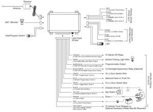 Avital 4x03 Remote Start Wiring Diagram Download   Wiring Diagram Sample