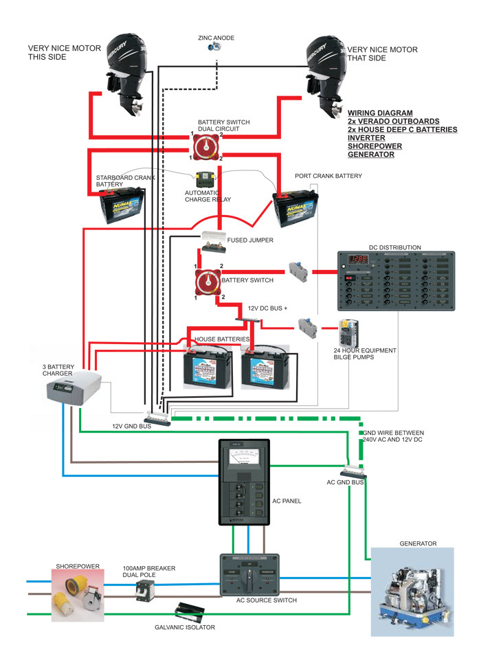 Wiring Diagram For Bep Marine Battery Switch All Datarh61feuerwehrrandeggde: Marine Master Switch Wiring Diagram At Gmaili.net