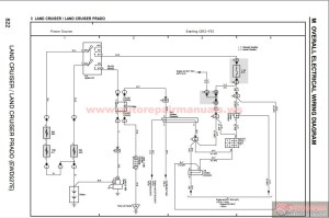 Clark forklift Ignition Switch Wiring Diagram Gallery