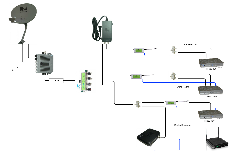 Directv Swm Connection Diagram