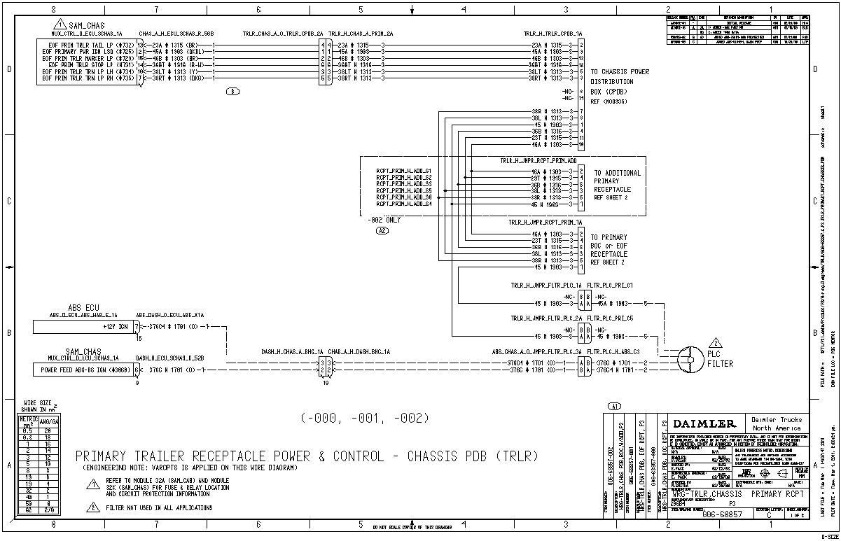 2009 Freightliner Cascadia Radio Wiring Diagram Nemetas. Freightliner Warning Lights Wiring Diagram 2018 M2 Dash Viewkaka Co. Wiring. Cascadia Truck Stereo Wiring Diagram At Scoala.co