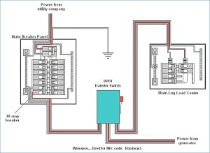 Generac 200 Amp Transfer Switch Wiring Diagram Download