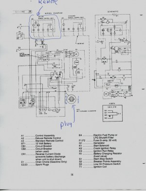 Generac Gp15000e Wiring Diagram Download | Wiring Diagram