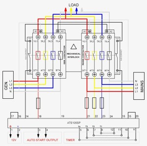 Generator Automatic Transfer Switch Wiring Diagram Sample