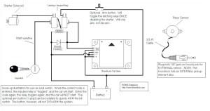 Hatco Food Warmer Wiring Diagram Sample | Wiring Diagram
