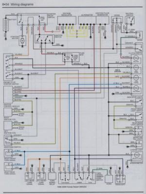 cmx250c rebel 05 wireing help  Honda Rebel Forum