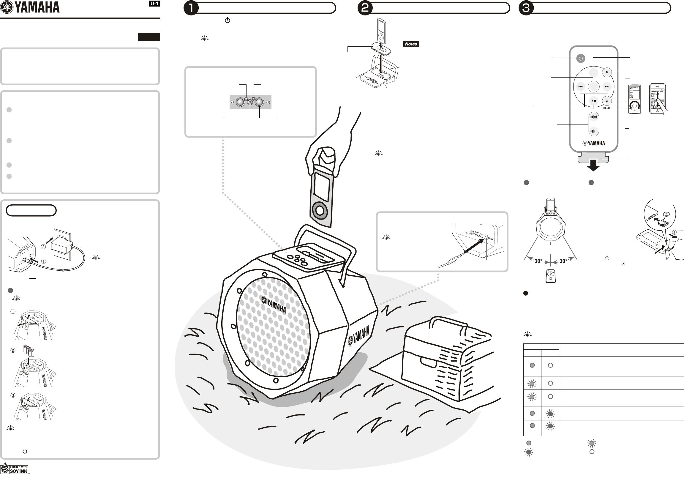 P185 Ingersoll Air Compressor Wiring Schematics