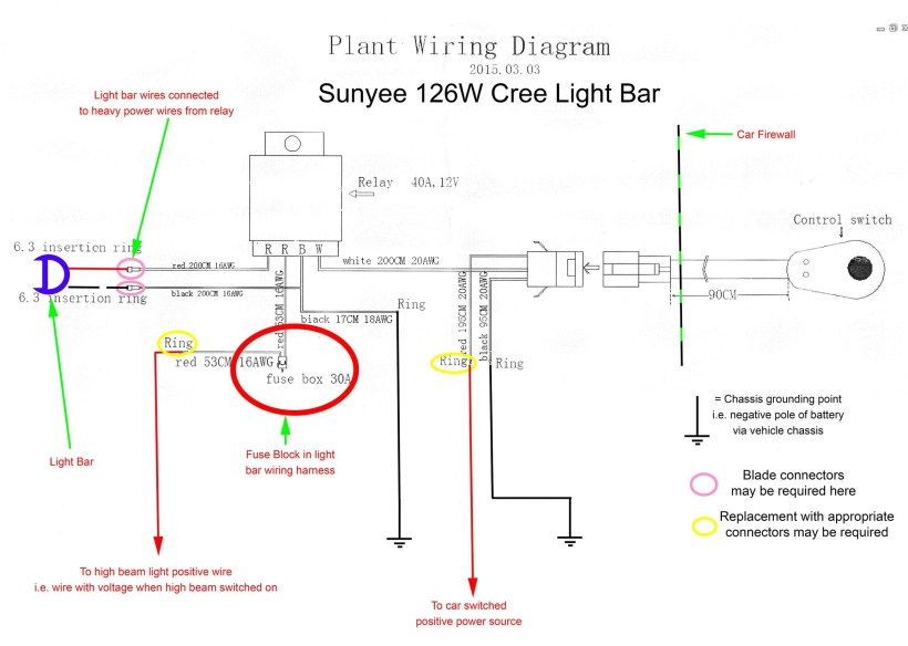 Wiring Recessed Lights In Series Diagram | Thehomesite.co