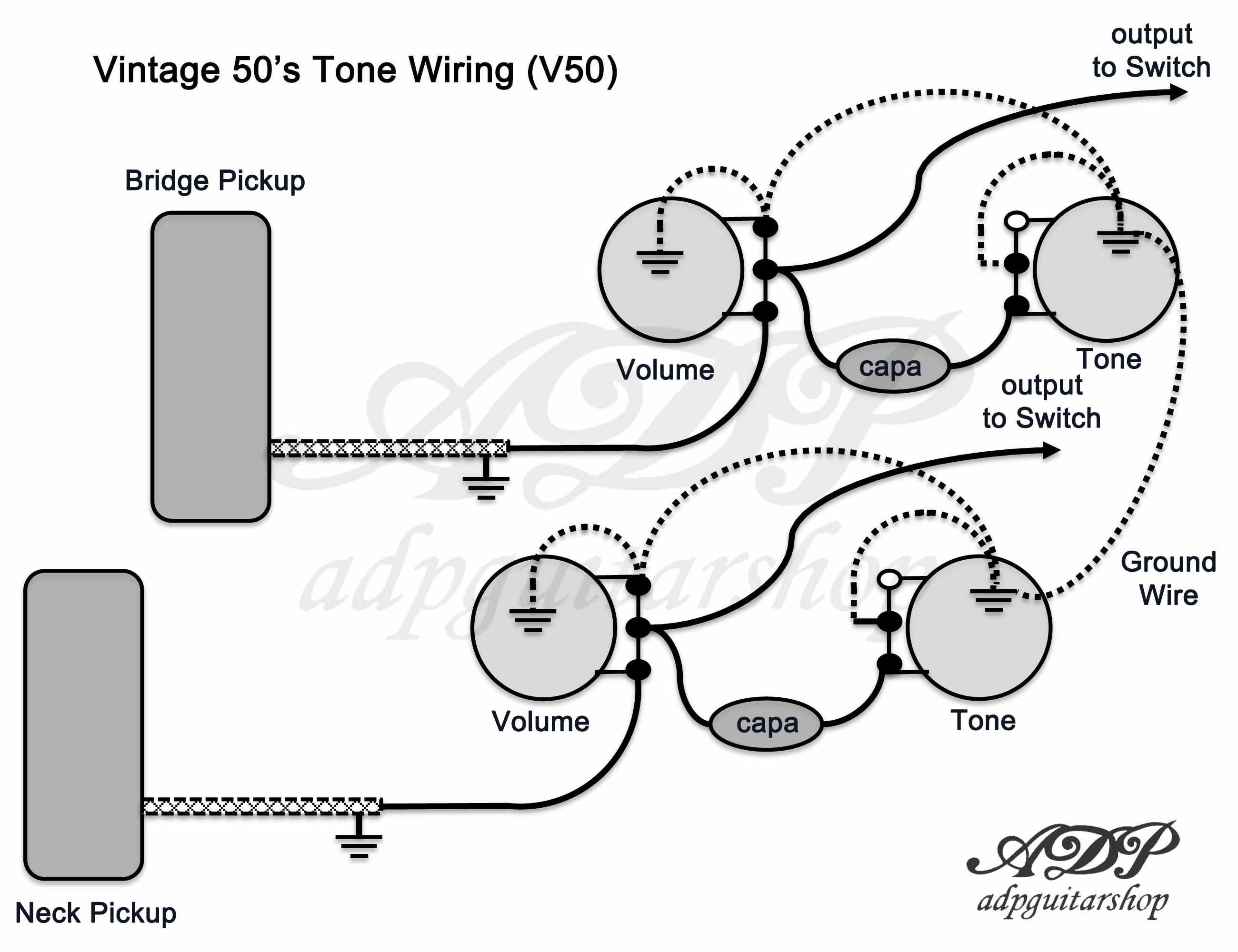 Wiring Diagram Les Paul Junior