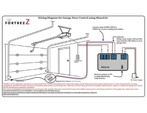Roller Shutter Motor Wiring Diagram  impremedia