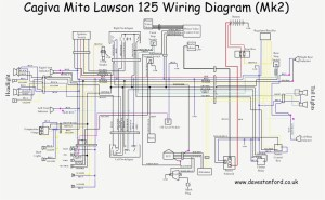 Wiring Diagram Of Motorcycle Honda Xrm 125  Wiring