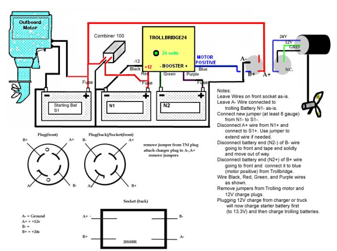 4 Wire 12 24 Volt Trolling Motor Wiring Diagram | Motorsite.co Four Wire Trolling Motor Wiring Diagram on four wire switch diagram, four wire alternator wiring diagram, four wire trailer wiring diagram, four wire thermostat wiring diagram,