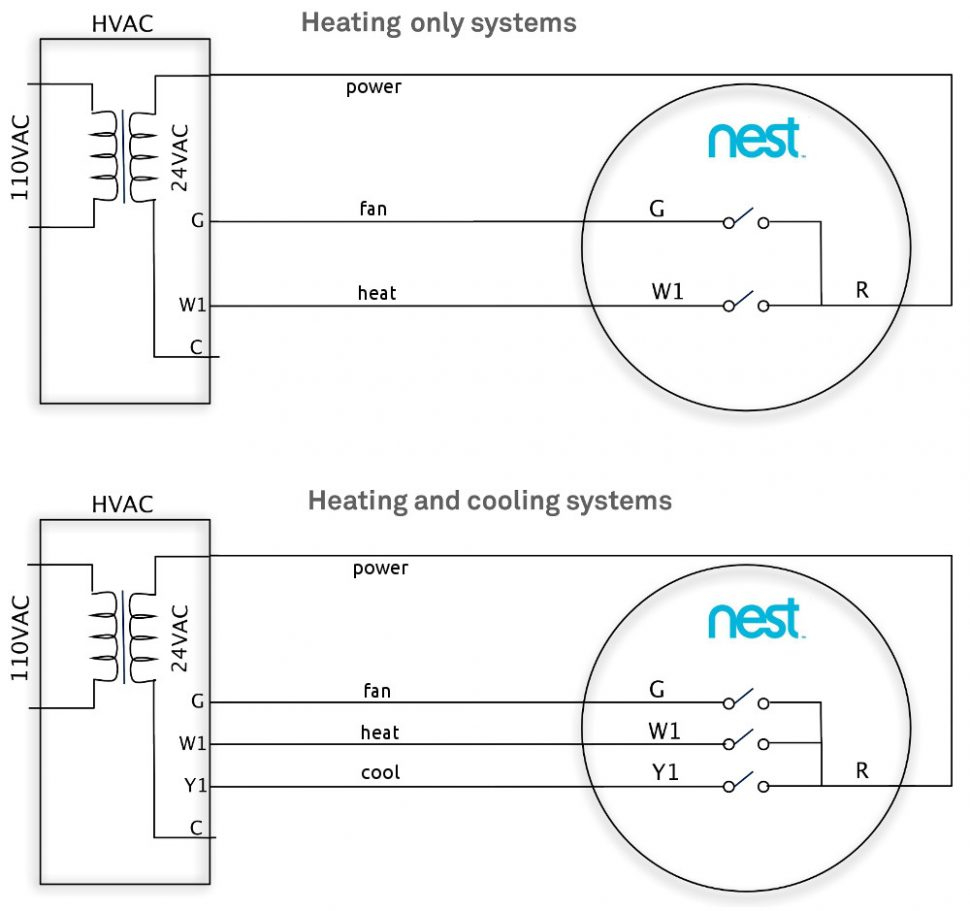 Wiring Diagram For Nest - Electricity Site on ipod touch 3rd generation, apple 3rd generation, nest 2nd generation, nest generation 2 packaging, nook 3rd generation, nest 4th generation, nest generation 3 packaging, family 3rd generation,