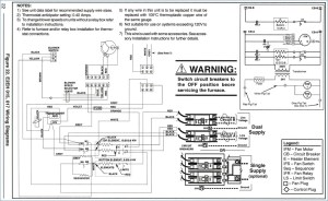 Nordyne Furnace Wiring Diagram Download | Wiring Diagram