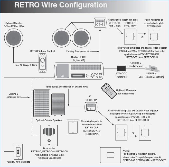 Tremendous M And S Intercom Wiring Diagrams Online Wiring Diagram Wiring Digital Resources Sapredefiancerspsorg
