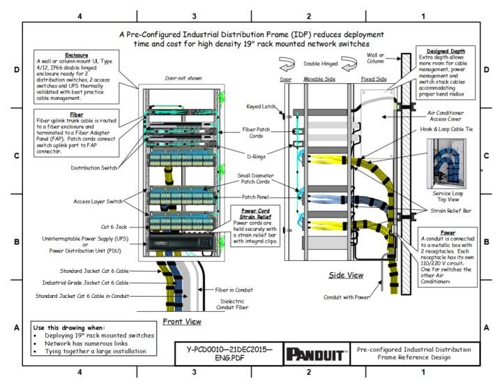 Mdf Wiring Diagram - Catalogue of Schemas on