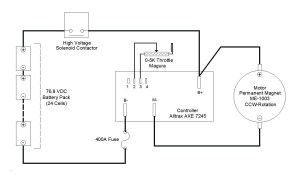 China 50cc Dirt Bike Wiring Diagram  Detailed Schematics