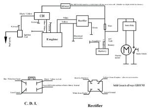 Coolster 125 Wiring Diagram | Wiring Library