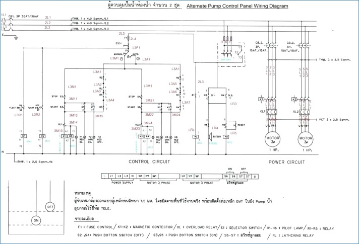 Contactor to plc wiring diagram wiring diagram lighted rocker switch wiring diagram contactor to plc wiring diagram