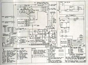 Rheem Oil Furnace Wiring Diagram Download | Wiring Diagram