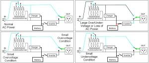 Square D Motor Starter Wiring Diagram  impremedia