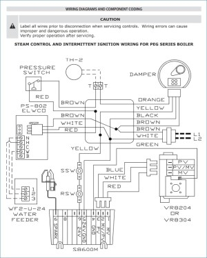 Generac Gp5500 Wiring Diagram Download   Wiring Diagram Sample