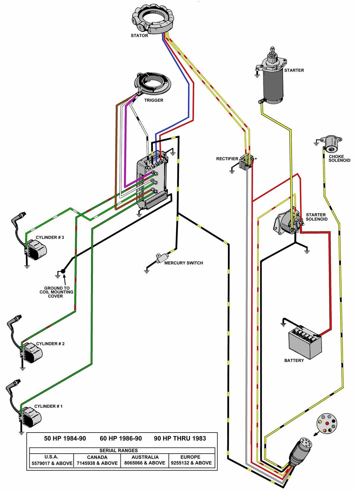 Suzuki Outboard Gauges Wiring Diagram | Wiring Schematic Diagram on 2010 yamaha marine wiring diagram, marine battery wiring diagram, marine gauge radio, marine generator wiring diagram, marine fuel sender wiring, yamaha marine outboard wiring diagram, marine engine wiring diagram, marine starter wiring diagram, marine switch panel wiring diagram, marine gauge control panel, marine tachometer wiring diagram, yamaha gauges wire diagram, marine tach wiring, marine ignition switch wiring diagram,