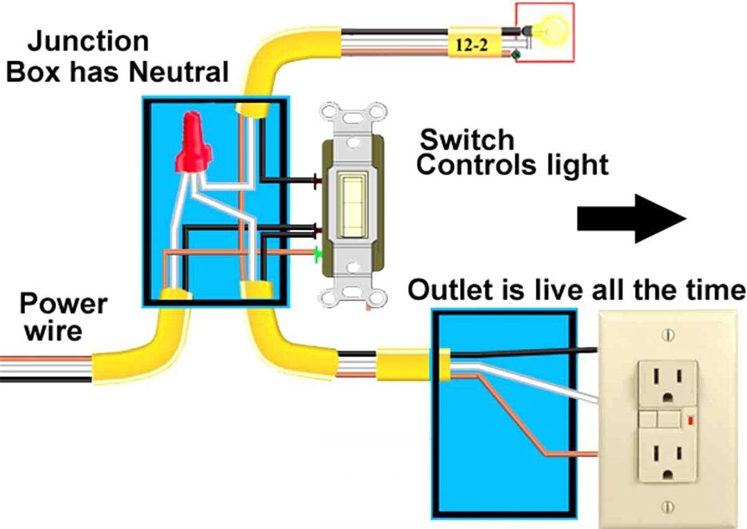 3 Prong Range Outlet Wiring Diagram Sample