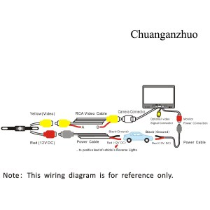 Tft Lcd Monitor Reversing Camera Wiring Diagram Gallery | Wiring Diagram Sample