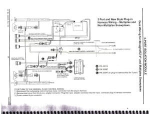 The Boss Snow Plow Wiring Diagram Gallery | Wiring Diagram Sample