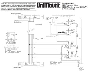 The Boss Snow Plow Wiring Diagram Gallery | Wiring Diagram