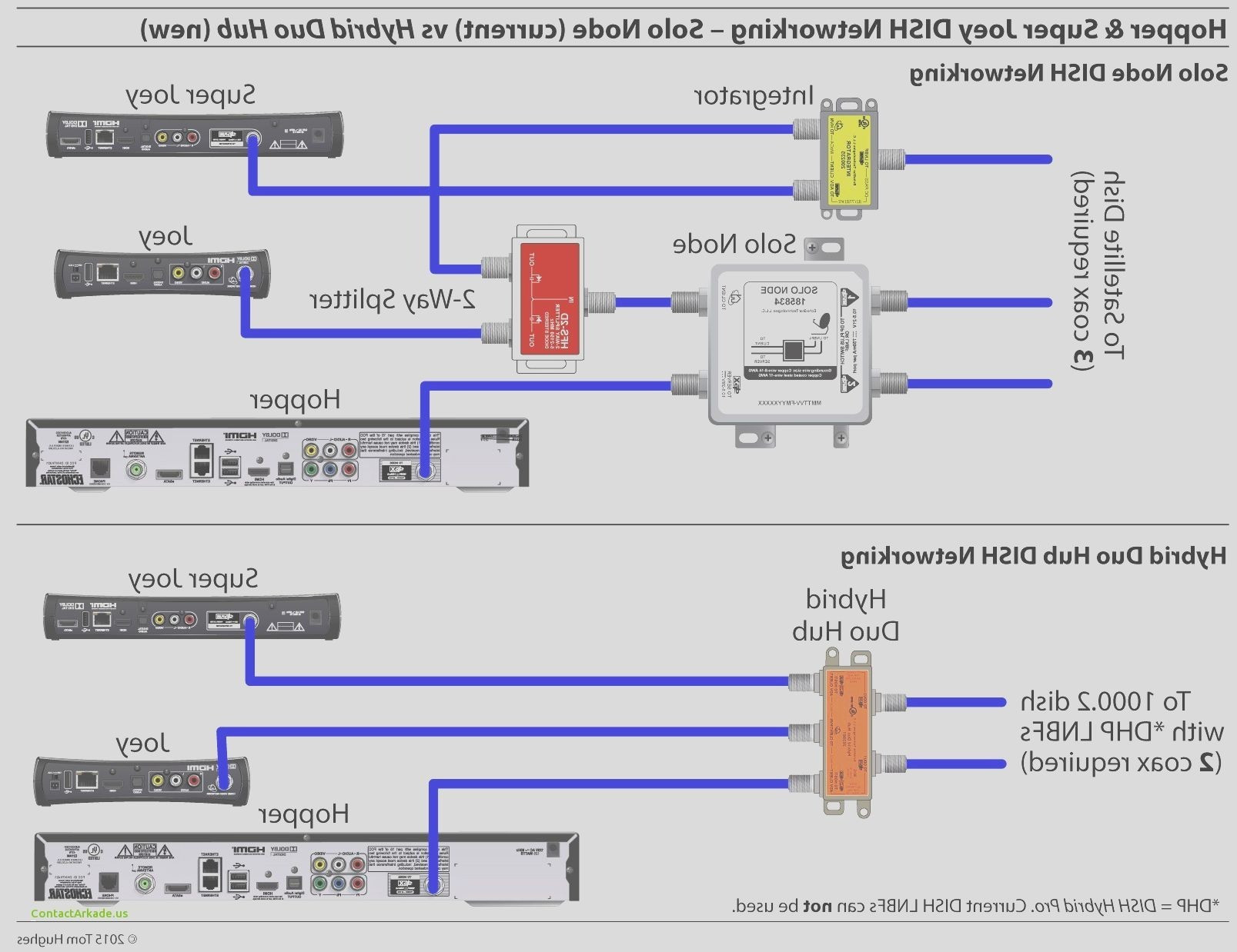 Cable Wiring Diagram Besides Cat 5 Cable Wiring Diagram On Ethernet