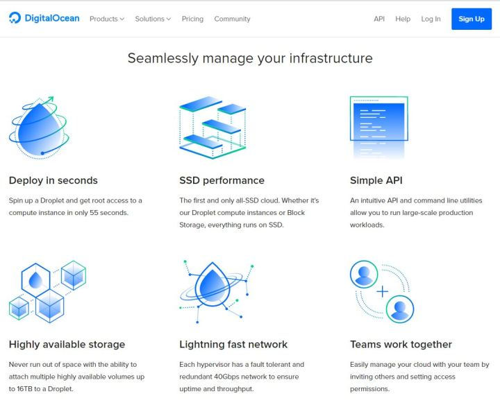 Tentang DigitalOcean – Review Personal